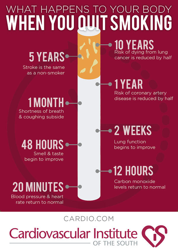 CIS_SmokingInfographic-1